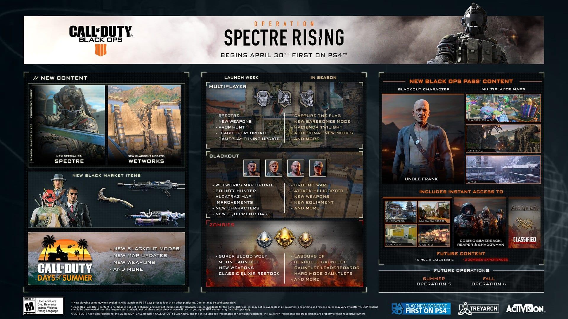 Spectre Rising CoD