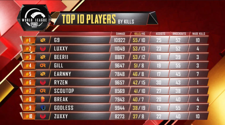 Top Players Super Weekend PMWL